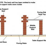 Schita pentru construirea unui gratar din caramida